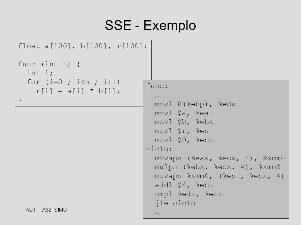SSE - Exemplo float a[100], b[100], r[100]; func (int n) { int i;